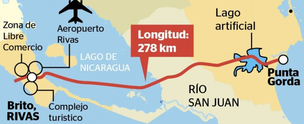 Nicaragua Inter oceanic canal